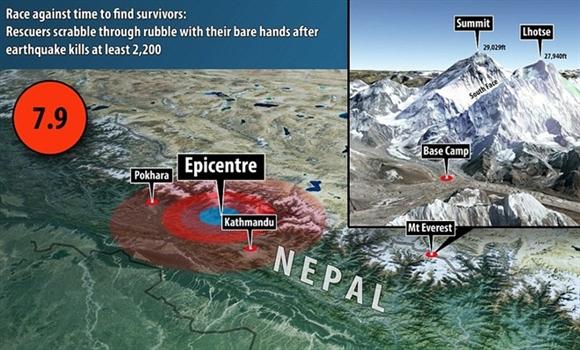 Bản đồ mô phỏng vùng xảy ra ra trận động đất 7,9 độ Richter ở Nepal. Ảnh: Daily Mail