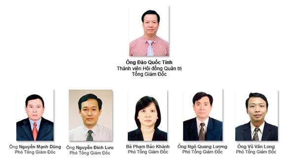 Ban điều hành Bảo hiểm tiền gửi Việt Nam