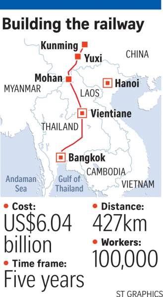 Trung Quoc theo duoi tham vong xay duong sat tai Lao va Thai Lan