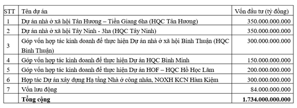 HQC tien vao bat dong san nghi duong Mui Ne