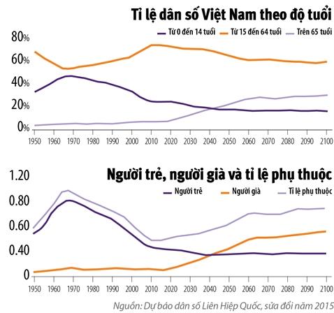 Viet Nam chua giau da sap gia!