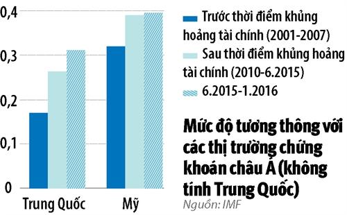 Neu Trung Quoc hat hoi...