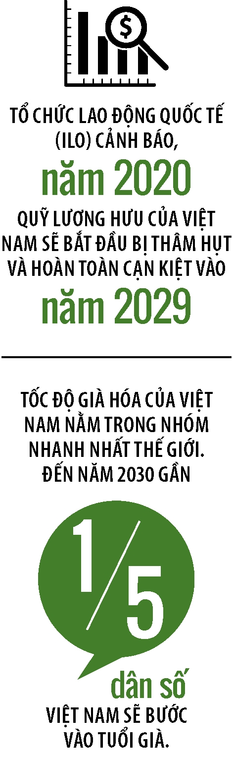 Viet Nam dung truoc nguy co