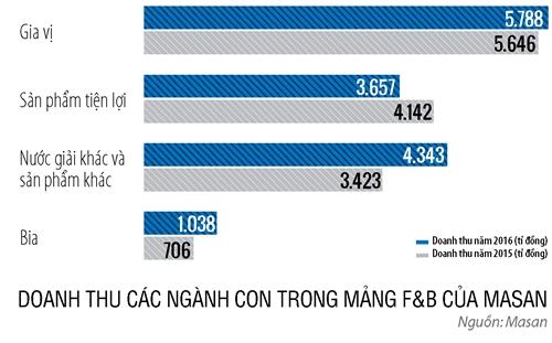 Masan roi Nui Phao, ve xay thanh dap luy 3F