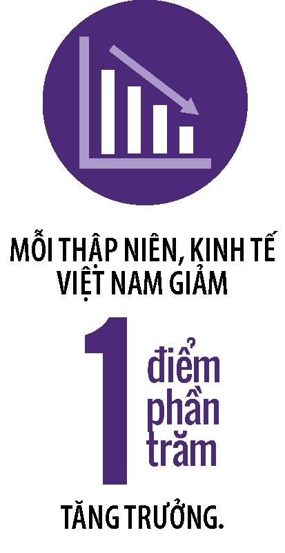 "Can nhac mo hinh tang truong ""GDP dau tho"""