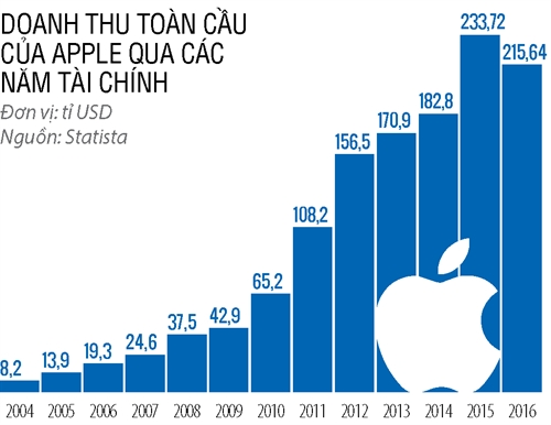 Tim Cook dat cuoc vao cong nghe AR