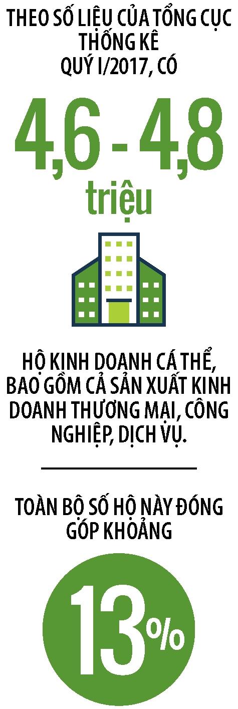 Hang rong: Duoi va quan the nao cho hop tinh hop ly?