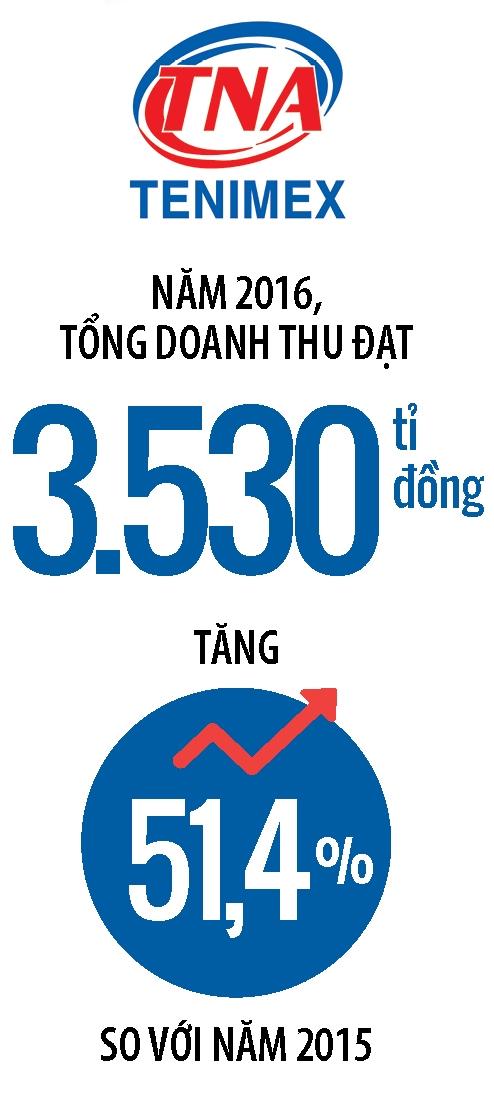 """Ong Ngo Huu Hoan, CEO Thien Nam (TNA): """"Thep da toi the day!"""""""
