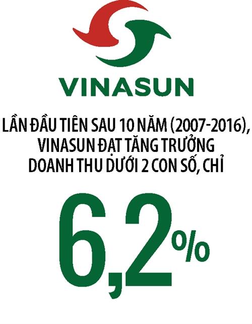 Bai toan song con o Vinasun