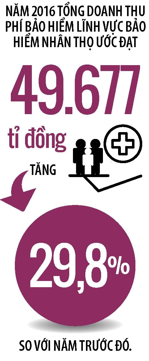 Bao hiem ngoai tang toc tai thi truong Viet Nam