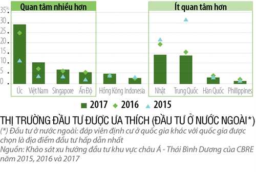 Trung Quoc tang cuong thau tom bat dong san Viet
