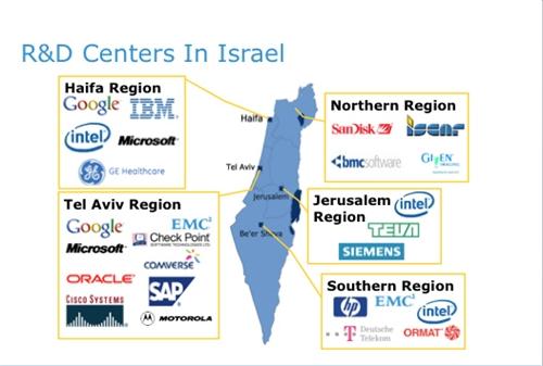 "Israel tro thanh ""quoc gia khoi nghiep"" nho che do nghia vu quan su?"