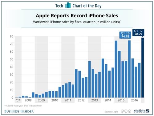 Apple bi mat san xuat loa dieu khien bang Siri, canh tranh voi Amazon va Google