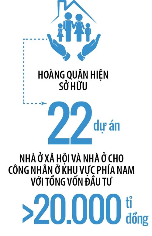 Dia oc Hoang Quan