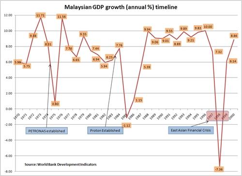 Lao tuong 91 tuoi Mahathir Mohamad se lam thu tuong Malaysia mot lan nua?
