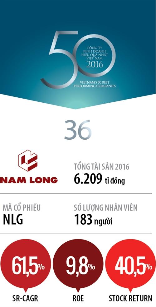 Top 50 2017: Cong ty Co phan Dau tu Nam Long