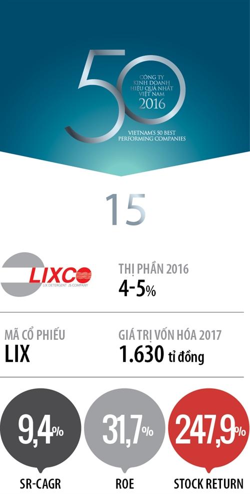 Top 50 2017: Cong ty Co phan Bot giat LIX