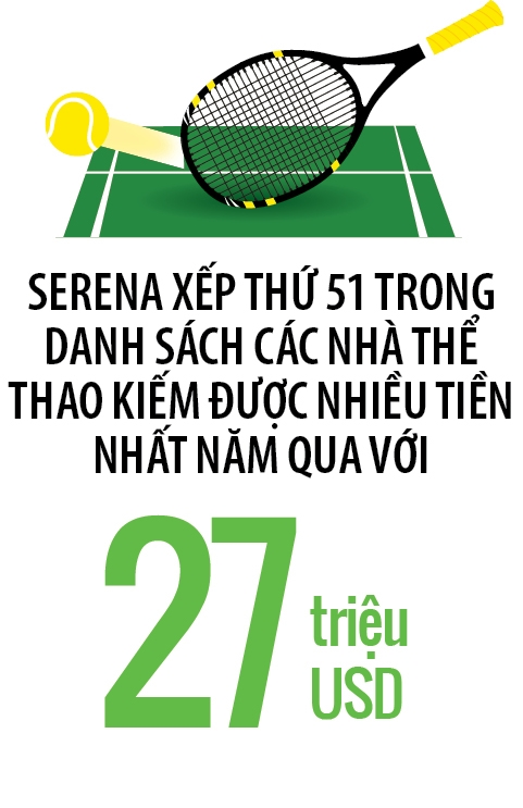 Chuyen tinh Serena - Ohanian: Khi the thao gap go cong nghe