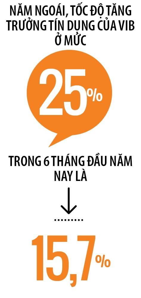 Thuong vu chua co tien le: Ngan hang ngoai ban cho noi