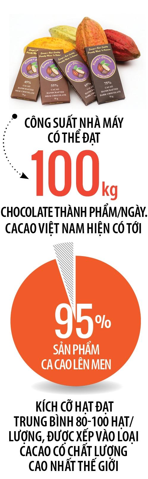 Ong gia chocolate va hanh trinh khoi nghiep o tuoi 70