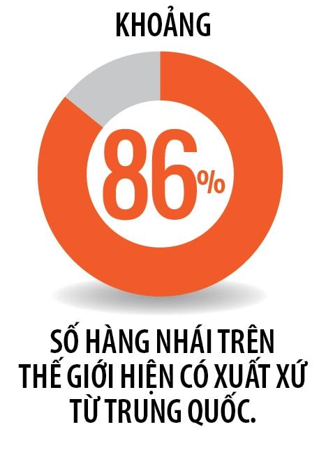 Dung bat chuoc Trung Quoc, hay sang tao!
