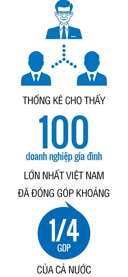 Tram nam doanh nghiep Viet