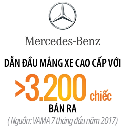 Thaco voi dong co BMW