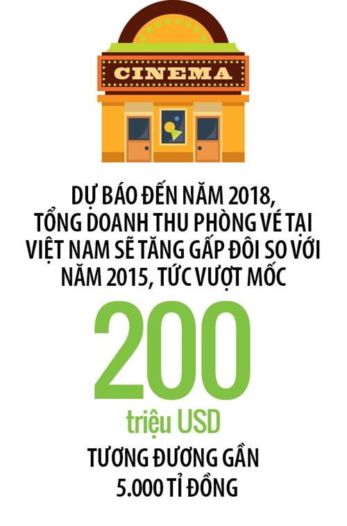 Phim Viet khat kich ban