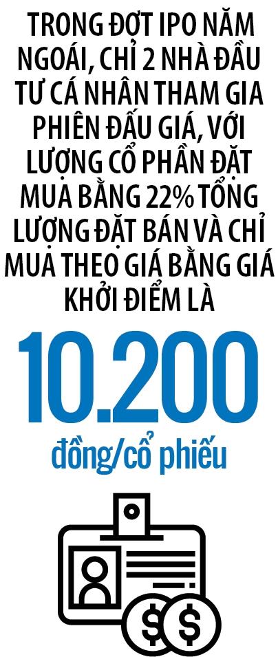 Hai dau hoi o Hang Phim truyen Viet Nam