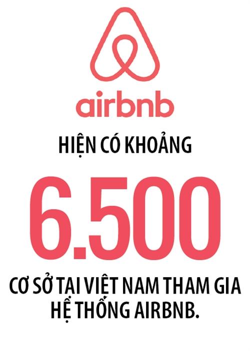Khach san lo mat khach vi Airbnb