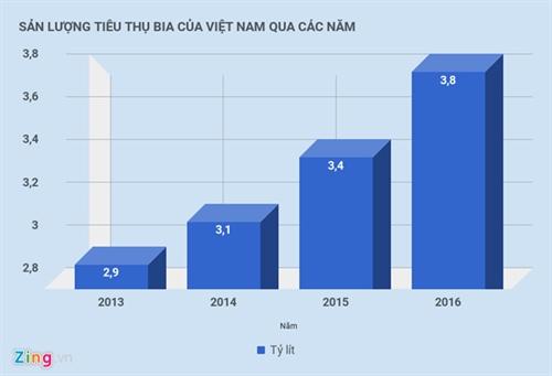 Bo Cong Thuong chua dan tem bia vi so doanh nghiep phat sinh chi phi