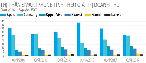 Nokia: Su tro lai khong de dang