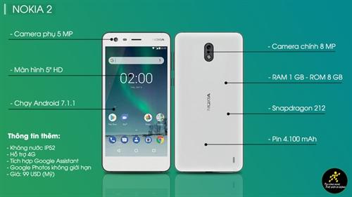 Nokia gop mat vao cuoc dua pin dung luong cao