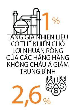 Gia dau tang, hang khong au lo