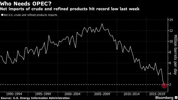 OPEC cat giam san luong dau truoc cuoi nam 2018