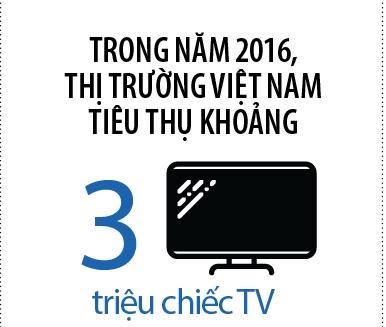 Asanzo + Kooda: Mo mat tran cua TV Viet