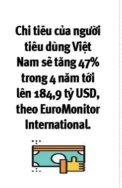Viet Nam thuoc top 6 thi truong ban le thu hut nhieu von dau tu nhat