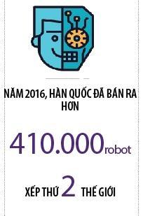 Vi sao Han Quoc dan dau ve phat trien robot?