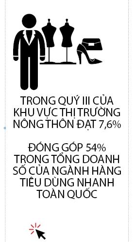 Nong thon la thi truong