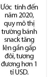 Thi truong snack: Mon an vat nua ti USD cua nguoi Viet