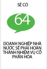 To cong tac cua Thu tuong: Kiem tra tien do co phan hoa
