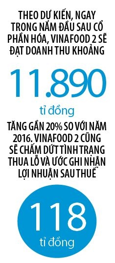 Bau Hien tinh