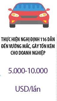 Nhap khau o to: Can nghi den mot chinh sach thue