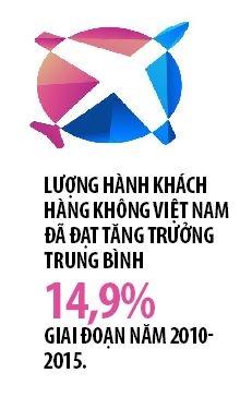 Hang khong Thai gia tang cac duong bay thang