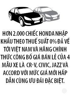 Nhap khau o at o to tu Dong Nam A