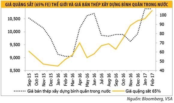 Viet Nam thang kien chong ban pha gia thep o Uc