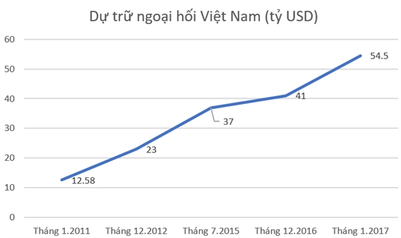 Viet Nam co the cat giam thue thu nhap doanh nghiep xuong 15-17%?