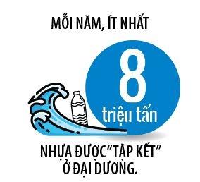 Nhua phan huy sinh hoc: Giai cuu dai duong