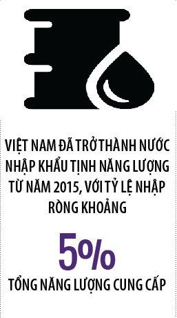 Doi thoai Viet-My: Thach thuc bat dinh cho da dang nguon nang luong
