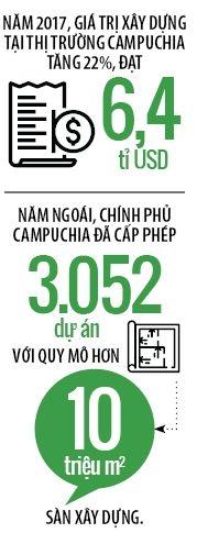 Hoa Binh xay mong lon o Campuchia